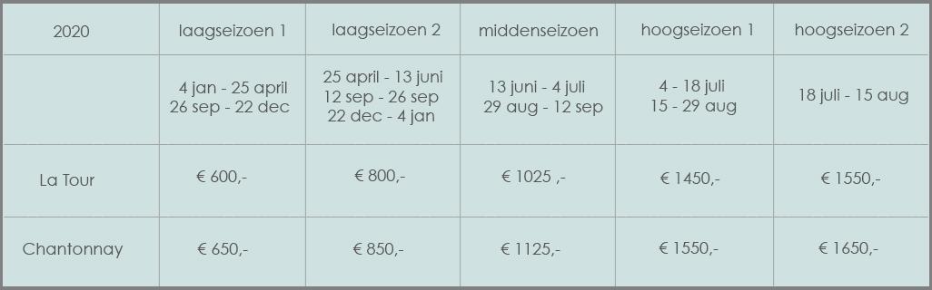 GITES-NL-2020