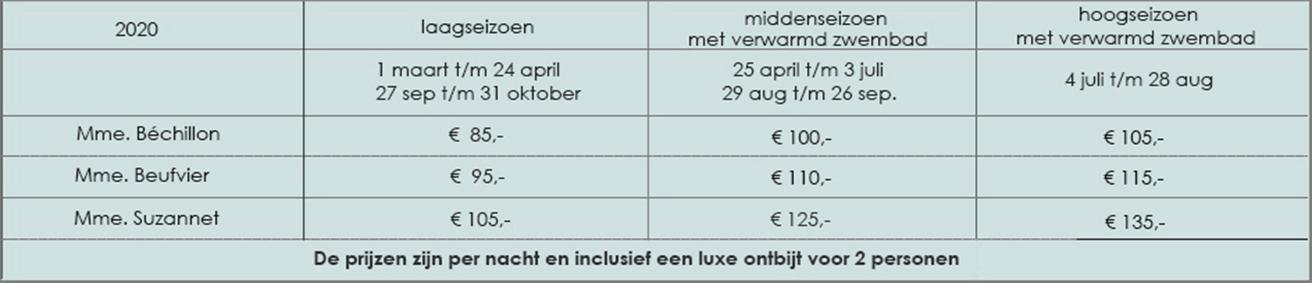 PRIJZEN-KAMERS-2020-NL
